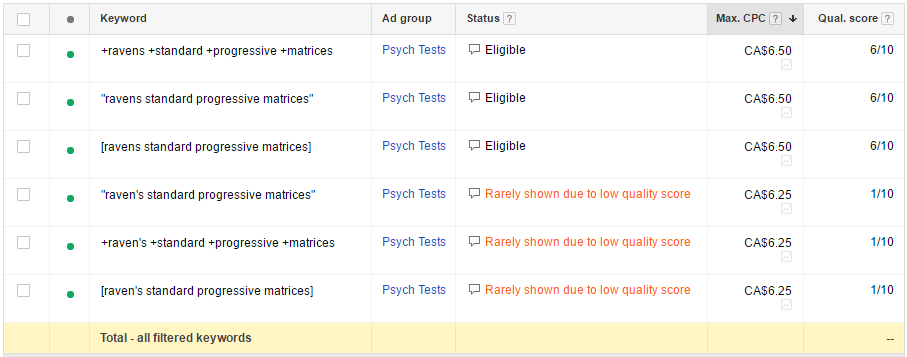Screen shot of confusing adwords quality score keywords