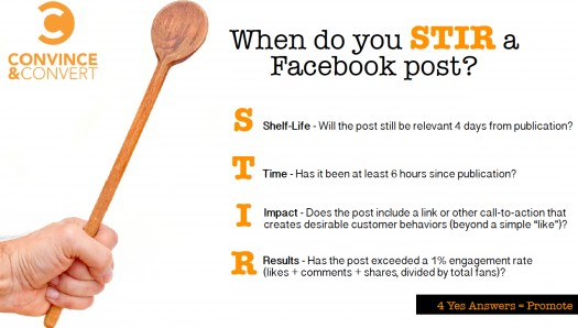 S.T.I.R Shelf-Life. Time. Impact. Results.